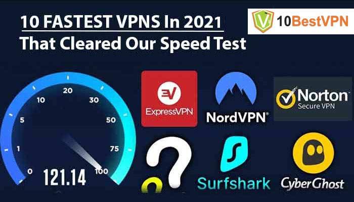 fastest vpns in 2020